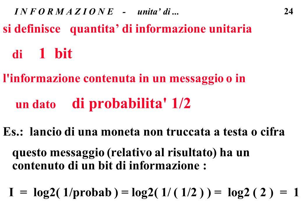 24 I N F O R M A Z I O N E - unita di... si definisce quantita di informazione unitaria di 1 bit l'informazione contenuta in un messaggio o in un dato