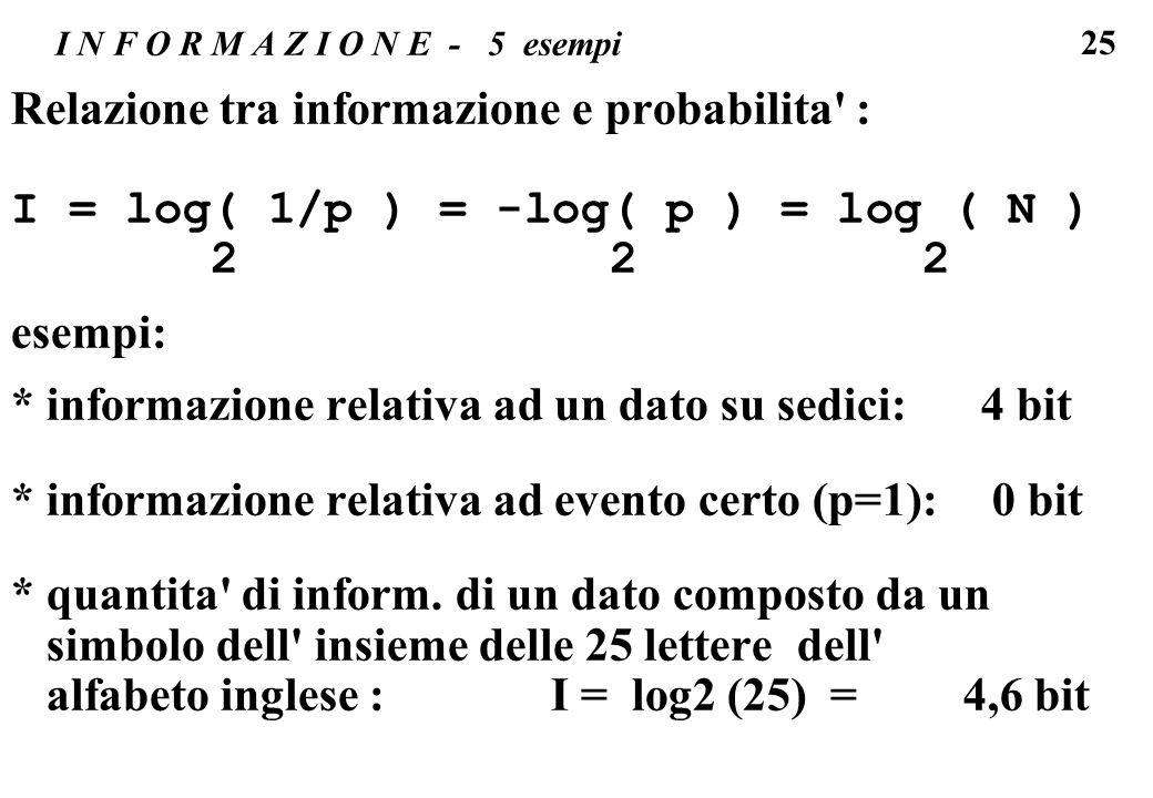 25 I N F O R M A Z I O N E - 5 esempi Relazione tra informazione e probabilita' : I = log( 1/p ) = -log( p ) = log ( N ) 2 2 2 esempi: * informazione