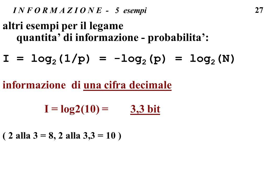 27 I N F O R M A Z I O N E - 5 esempi altri esempi per il legame quantita di informazione - probabilita: I = log 2 (1/p) = -log 2 (p) = log 2 (N) info