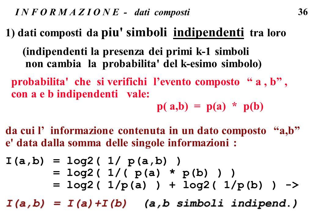 36 I N F O R M A Z I O N E - dati composti 1) dati composti da piu' simboli indipendenti tra loro (indipendenti la presenza dei primi k-1 simboli non
