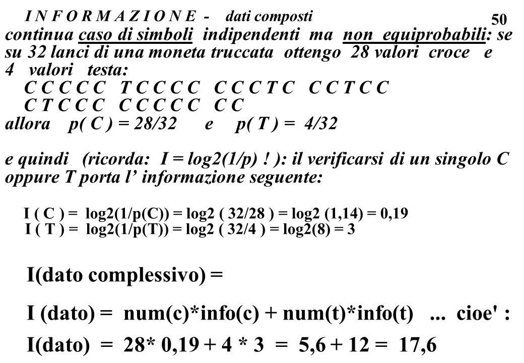 50 I N F O R M A Z I O N E - dati composti continua caso di simboli indipendenti ma non equiprobabili: se su 32 lanci di una moneta truccata ottengo 2