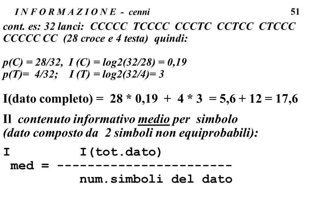 51 cont. es: 32 lanci: CCCCC TCCCC CCCTC CCTCC CTCCC CCCCC CC (28 croce e 4 testa) quindi: p(C) = 28/32, I (C) = log2(32/28) = 0,19 p(T)= 4/32; I (T)