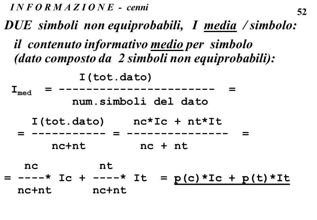 52 I N F O R M A Z I O N E - cenni DUE simboli non equiprobabili, I media / simbolo: il contenuto informativo medio per simbolo (dato composto da 2 si