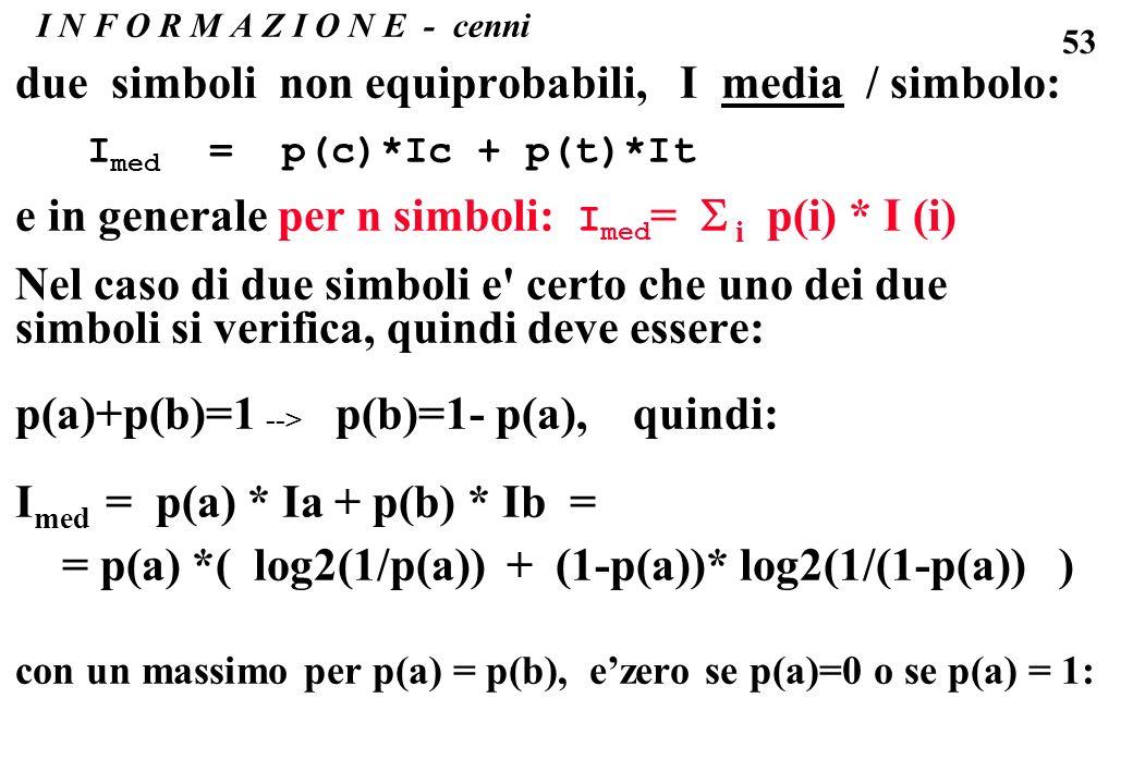 53 I N F O R M A Z I O N E - cenni due simboli non equiprobabili, I media / simbolo: I med = p(c)*Ic + p(t)*It e in generale per n simboli: I med = i