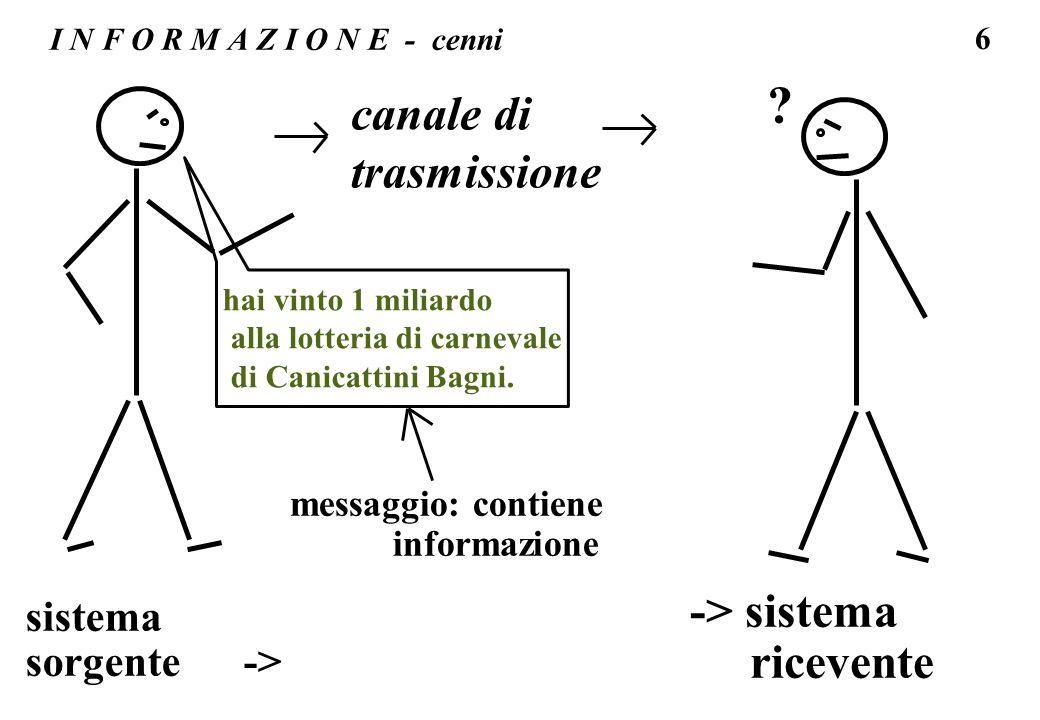 7 I N F O R M A Z I O N E - definizione sistema di trasmissione : due persone A e B, la persona A (sorgente di informazione) dice alla persona B (ricevente di informazione) : hai vinto 1 miliardo alla lotteria di carnevale di Canicattini (dato = informazione codificata ) A ------------------------------------> B sistemacanale di trasmiss.