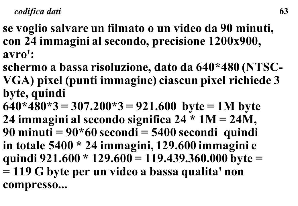 63 codifica dati se voglio salvare un filmato o un video da 90 minuti, con 24 immagini al secondo, precisione 1200x900, avro': schermo a bassa risoluz