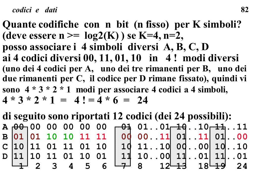 82 codici e dati Quante codifiche con n bit (n fisso) per K simboli? (deve essere n >= log2(K) ) se K=4, n=2, posso associare i 4 simboli diversi A, B