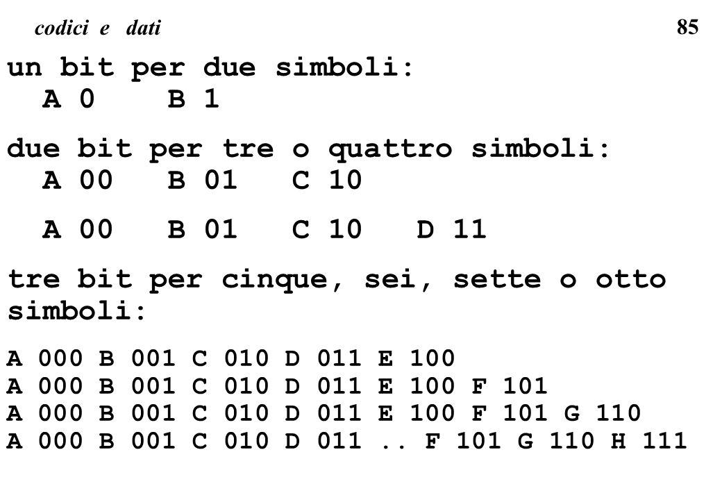85 codici e dati un bit per due simboli: A 0 B 1 due bit per tre o quattro simboli: A 00 B 01 C 10 A 00 B 01 C 10 D 11 tre bit per cinque, sei, sette