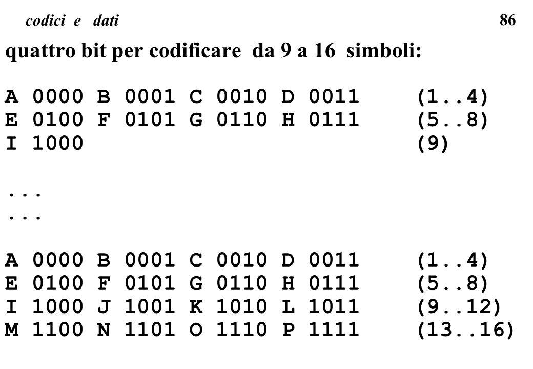 86 codici e dati quattro bit per codificare da 9 a 16 simboli: A 0000 B 0001 C 0010 D 0011 (1..4) E 0100 F 0101 G 0110 H 0111 (5..8) I 1000 (9)... A 0