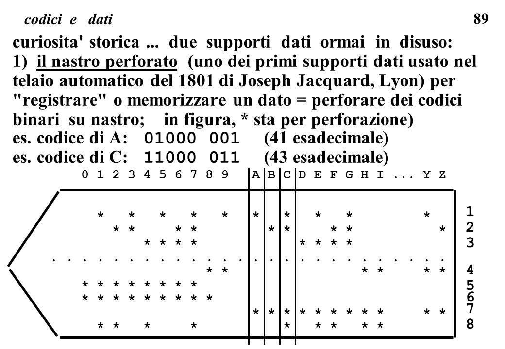 89 codici e dati curiosita' storica... due supporti dati ormai in disuso: 1) il nastro perforato (uno dei primi supporti dati usato nel telaio automat