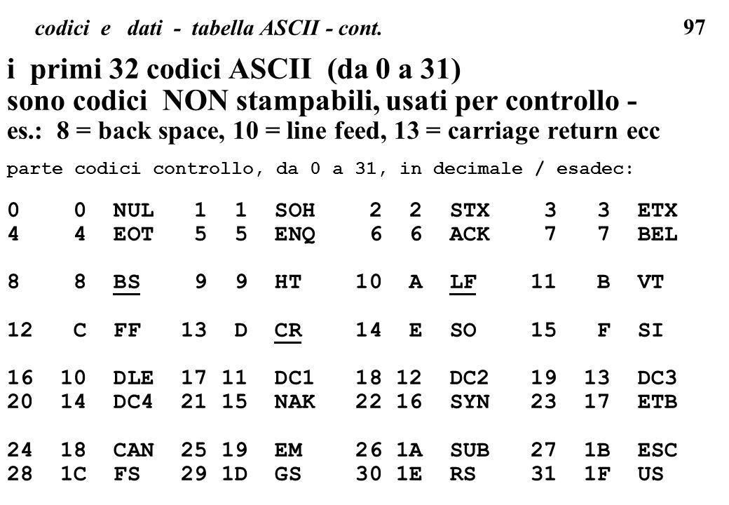 97 codici e dati - tabella ASCII - cont. i primi 32 codici ASCII (da 0 a 31) sono codici NON stampabili, usati per controllo - es.: 8 = back space, 10