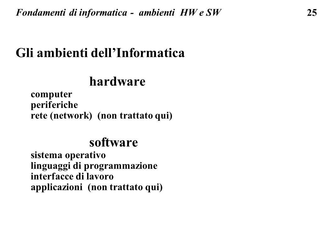 25 Fondamenti di informatica - ambienti HW e SW Gli ambienti dellInformatica hardware computer periferiche rete (network) (non trattato qui) software