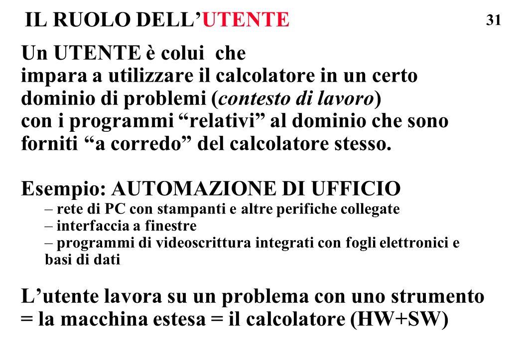 31 IL RUOLO DELLUTENTE Un UTENTE è colui che impara a utilizzare il calcolatore in un certo dominio di problemi (contesto di lavoro) con i programmi r