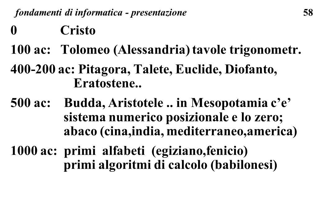 58 fondamenti di informatica - presentazione 0 Cristo 100 ac: Tolomeo (Alessandria) tavole trigonometr. 400-200 ac: Pitagora, Talete, Euclide, Diofant