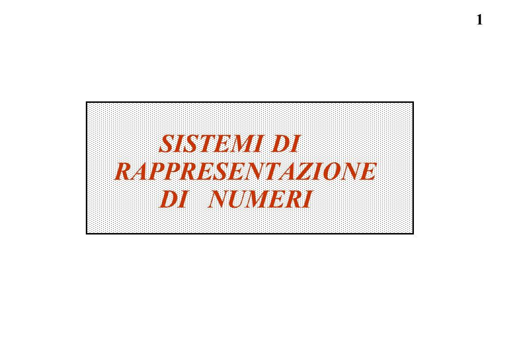 42 rappresentazione di numeri Il sistema piu usato e il sistema numerico posizionale con base dieci: 1 1 8 7 rappresenta 1*10^3 +9*10^2 +8*10^1 +7*10^0 = 1*1000 +1*100 +8*10 +7* per un codice numerico posizionale in base b uso un insieme di b cifre (simboli): { s1,s2,s3,...