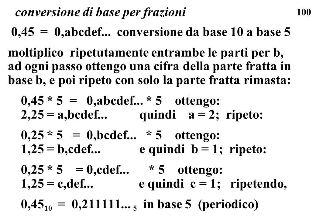 100 conversione di base per frazioni 0,45 = 0,abcdef... conversione da base 10 a base 5 moltiplico ripetutamente entrambe le parti per b, ad ogni pass