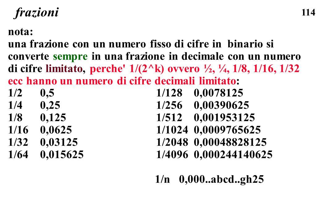 114 frazioni nota: una frazione con un numero fisso di cifre in binario si converte sempre in una frazione in decimale con un numero di cifre limitato
