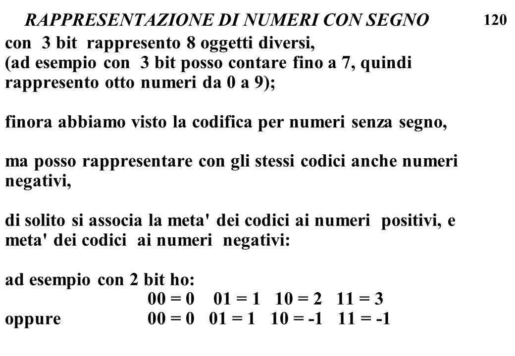 120 RAPPRESENTAZIONE DI NUMERI CON SEGNO con 3 bit rappresento 8 oggetti diversi, (ad esempio con 3 bit posso contare fino a 7, quindi rappresento ott