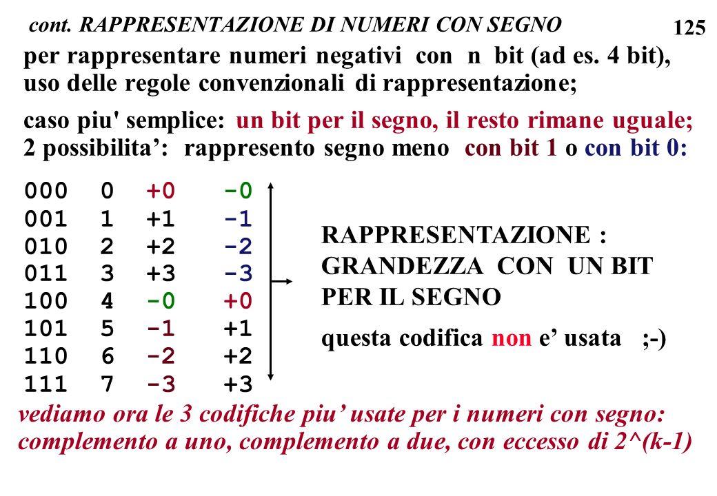 125 cont. RAPPRESENTAZIONE DI NUMERI CON SEGNO per rappresentare numeri negativi con n bit (ad es. 4 bit), uso delle regole convenzionali di rappresen