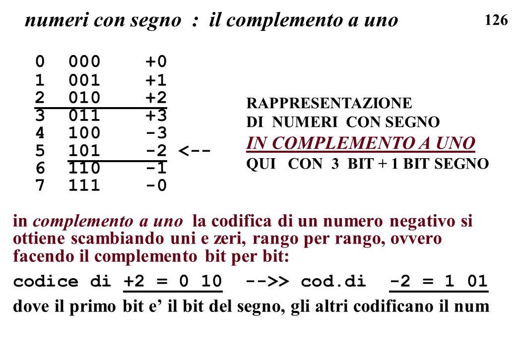 126 0 000 +0 1 001 +1 2 010 +2 3 011 +3 4 100 -3 5 101 -2 <-- 6 110 -1 7 111 -0 in complemento a uno la codifica di un numero negativo si ottiene scam