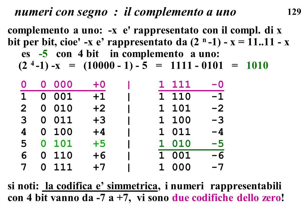 129 numeri con segno : il complemento a uno complemento a uno: -x e' rappresentato con il compl. di x bit per bit, cioe' -x e rappresentato da (2 n -1