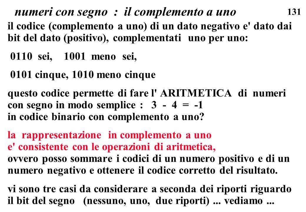 131 numeri con segno : il complemento a uno il codice (complemento a uno) di un dato negativo e' dato dai bit del dato (positivo), complementati uno p