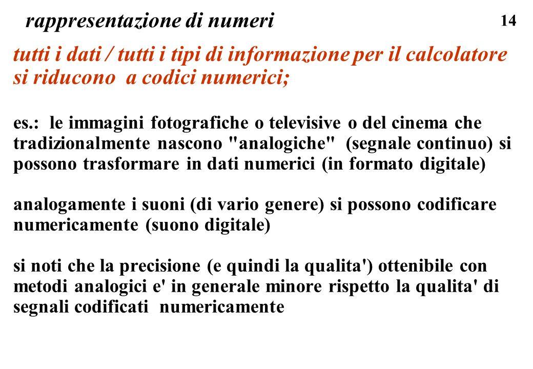 14 rappresentazione di numeri tutti i dati / tutti i tipi di informazione per il calcolatore si riducono a codici numerici; es.: le immagini fotografi