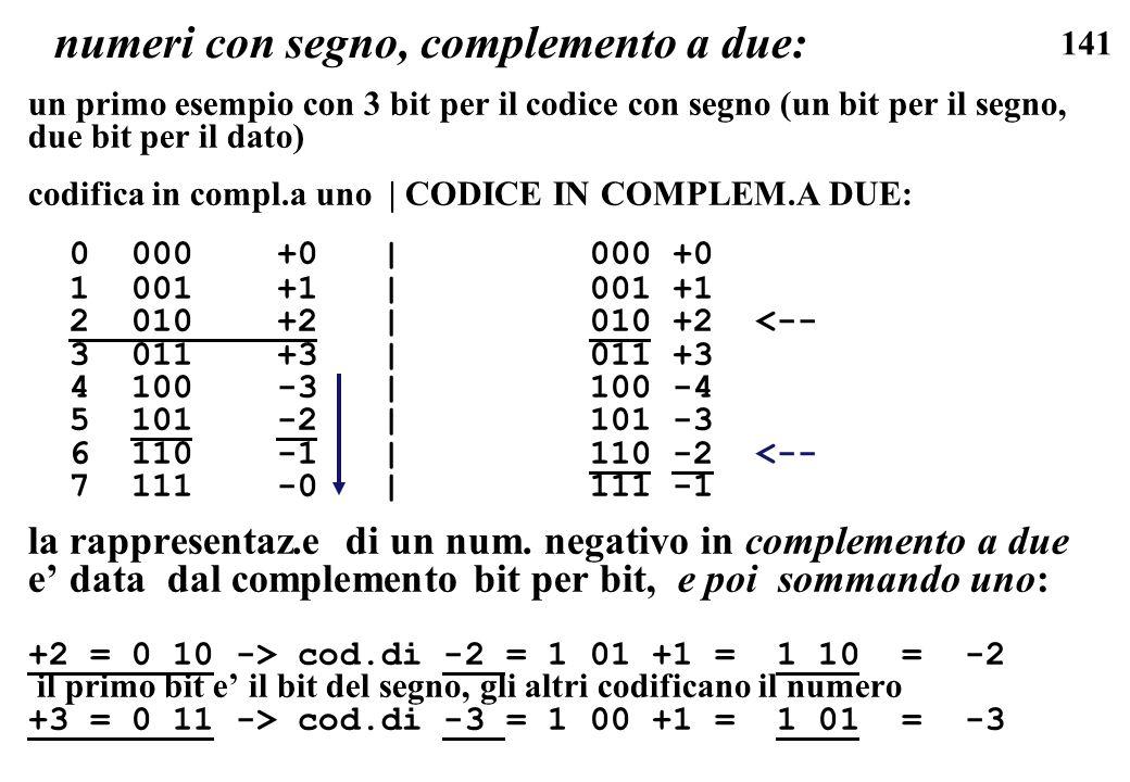 141 numeri con segno, complemento a due: un primo esempio con 3 bit per il codice con segno (un bit per il segno, due bit per il dato) codifica in com