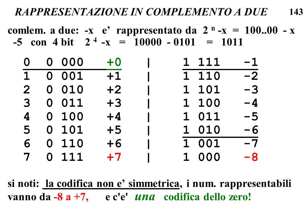 143 RAPPRESENTAZIONE IN COMPLEMENTO A DUE comlem. a due: -x e rappresentato da 2 n -x = 100..00 - x -5 con 4 bit 2 4 -x = 10000 - 0101 = 1011 0 0 000