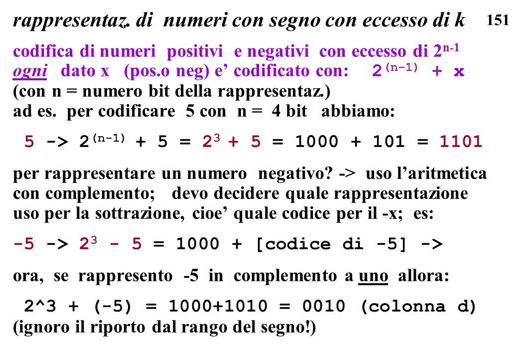 151 rappresentaz. di numeri con segno con eccesso di k codifica di numeri positivi e negativi con eccesso di 2 n-1 ogni dato x (pos.o neg) e codificat