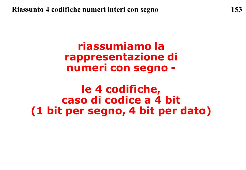 153 riassumiamo la rappresentazione di numeri con segno - le 4 codifiche, caso di codice a 4 bit (1 bit per segno, 4 bit per dato) Riassunto 4 codific
