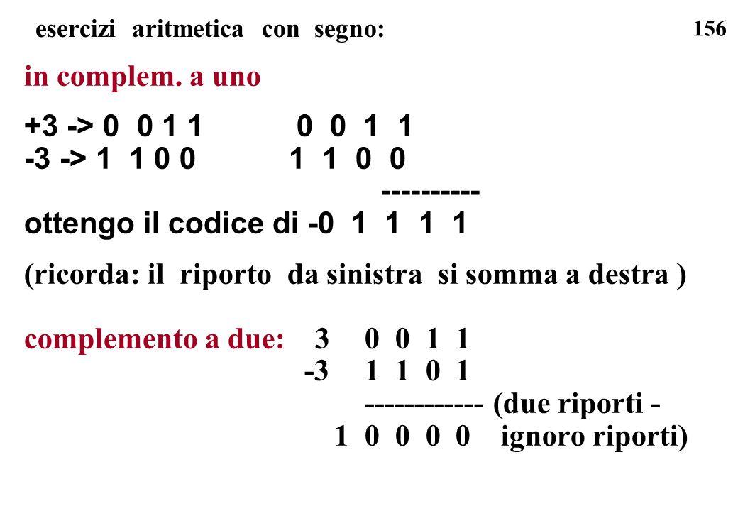 156 in complem. a uno +3 -> 0 0 1 1 0 0 1 1 -3 -> 1 1 0 0 1 1 0 0 ---------- ottengo il codice di -0 1 1 1 1 (ricorda: il riporto da sinistra si somma