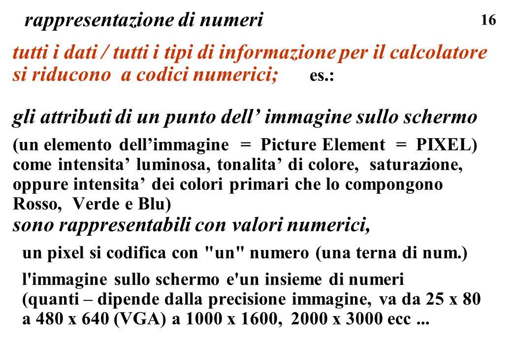 16 rappresentazione di numeri tutti i dati / tutti i tipi di informazione per il calcolatore si riducono a codici numerici; es.: gli attributi di un p