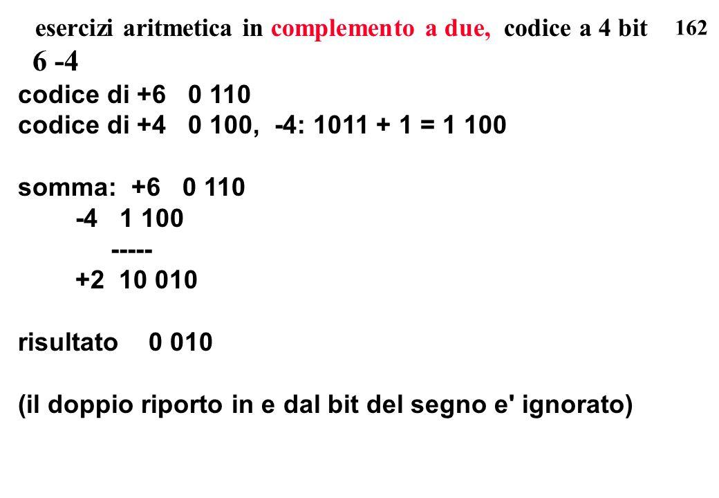162 esercizi aritmetica in complemento a due, codice a 4 bit 6 -4 codice di +6 0 110 codice di +4 0 100, -4: 1011 + 1 = 1 100 somma: +6 0 110 -4 1 100