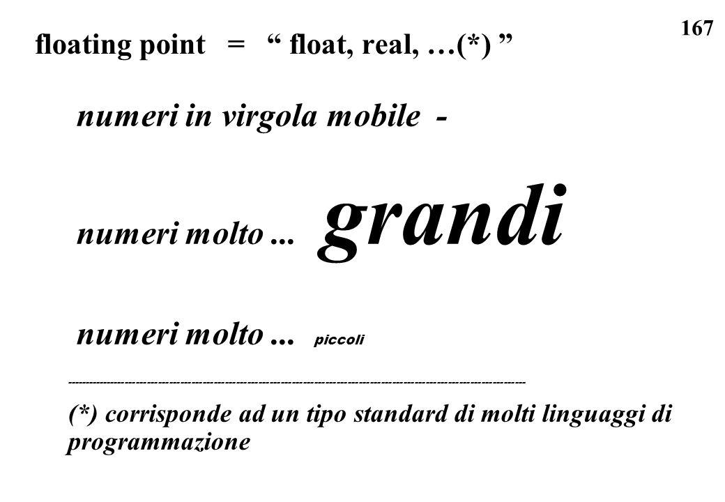 167 floating point = float, real, …(*) numeri in virgola mobile - numeri molto... grandi numeri molto... piccoli -------------------------------------