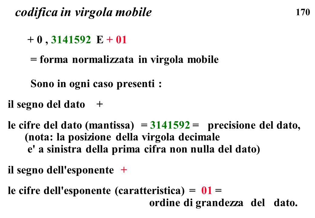 170 codifica in virgola mobile + 0, 3141592 E + 01 = forma normalizzata in virgola mobile Sono in ogni caso presenti : il segno del dato + le cifre de