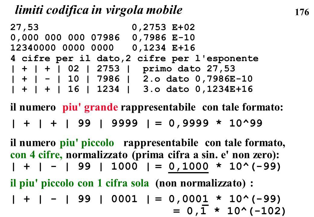 176 27,53 0,2753 E+02 0,000 000 000 07986 0,7986 E-10 12340000 0000 0000 0,1234 E+16 4 cifre per il dato,2 cifre per l'esponente | + | + | 02 | 2753 |
