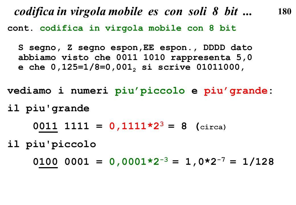 180 codifica in virgola mobile es con soli 8 bit... cont. codifica in virgola mobile con 8 bit S segno, Z segno espon,EE espon., DDDD dato abbiamo vis