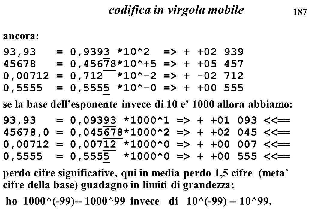 187 ancora: 93,93 = 0,9393 *10^2 => + +02 939 45678 = 0,45678*10^+5 => + +05 457 0,00712 = 0,712 *10^-2 => + -02 712 0,5555 = 0,5555 *10^-0 => + +00 5