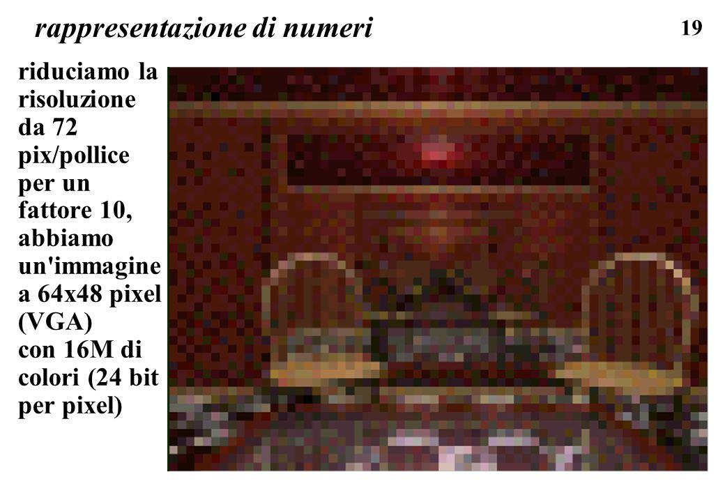 19 rappresentazione di numeri riduciamo la risoluzione da 72 pix/pollice per un fattore 10, abbiamo un'immagine a 64x48 pixel (VGA) con 16M di colori