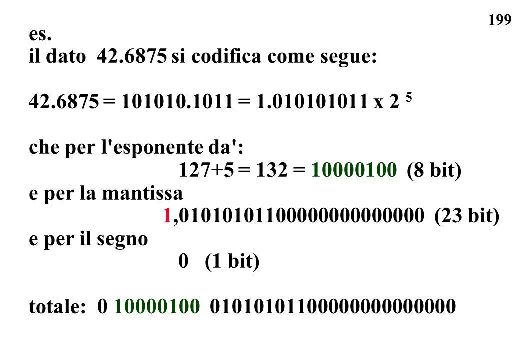 199 es. il dato 42.6875 si codifica come segue: 42.6875 = 101010.1011 = 1.010101011 x 2 5 che per l'esponente da': 127+5 = 132 = 10000100 (8 bit) e pe