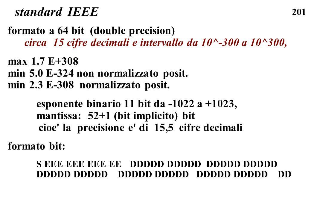 201 standard IEEE formato a 64 bit (double precision) circa 15 cifre decimali e intervallo da 10^-300 a 10^300, max 1.7 E+308 min 5.0 E-324 non normal