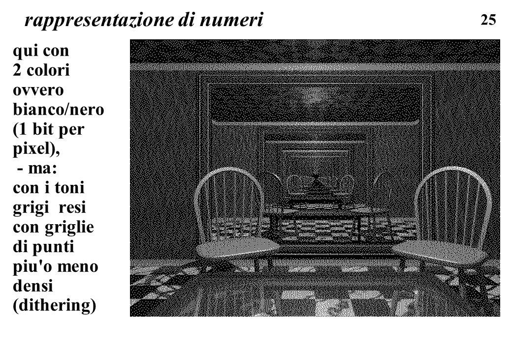 25 rappresentazione di numeri qui con 2 colori ovvero bianco/nero (1 bit per pixel), - ma: con i toni grigi resi con griglie di punti piu'o meno densi