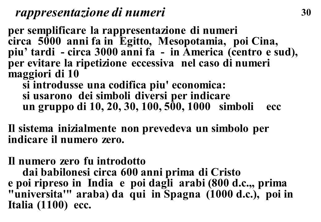 30 rappresentazione di numeri per semplificare la rappresentazione di numeri circa 5000 anni fa in Egitto, Mesopotamia, poi Cina, piu tardi - circa 30