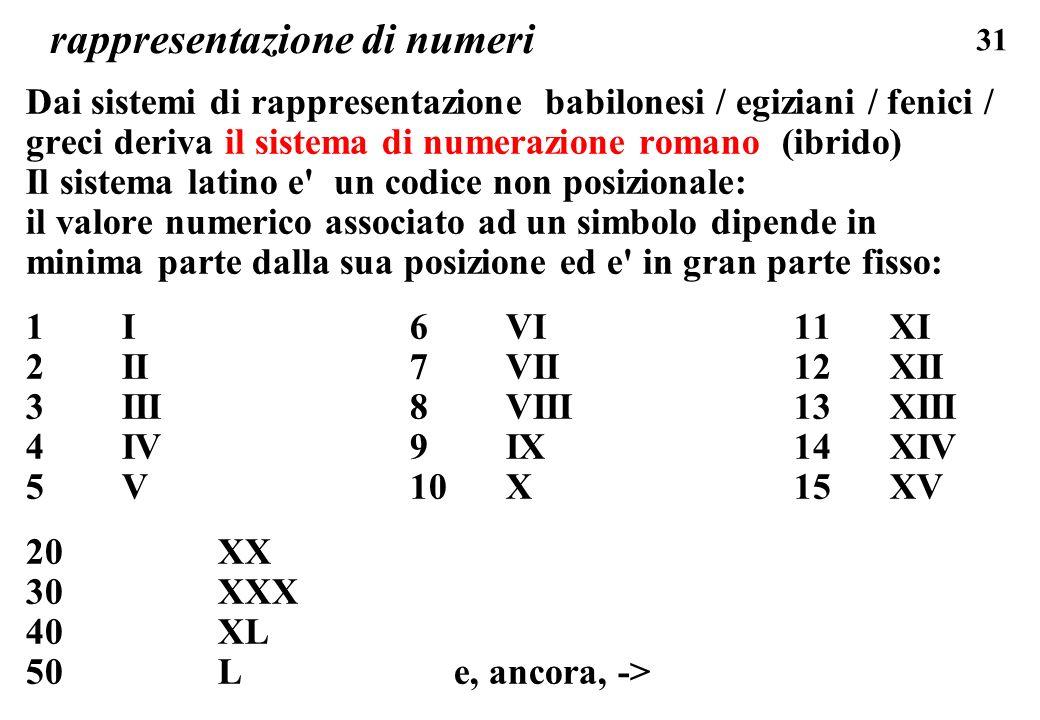 31 rappresentazione di numeri Dai sistemi di rappresentazione babilonesi / egiziani / fenici / greci deriva il sistema di numerazione romano (ibrido)