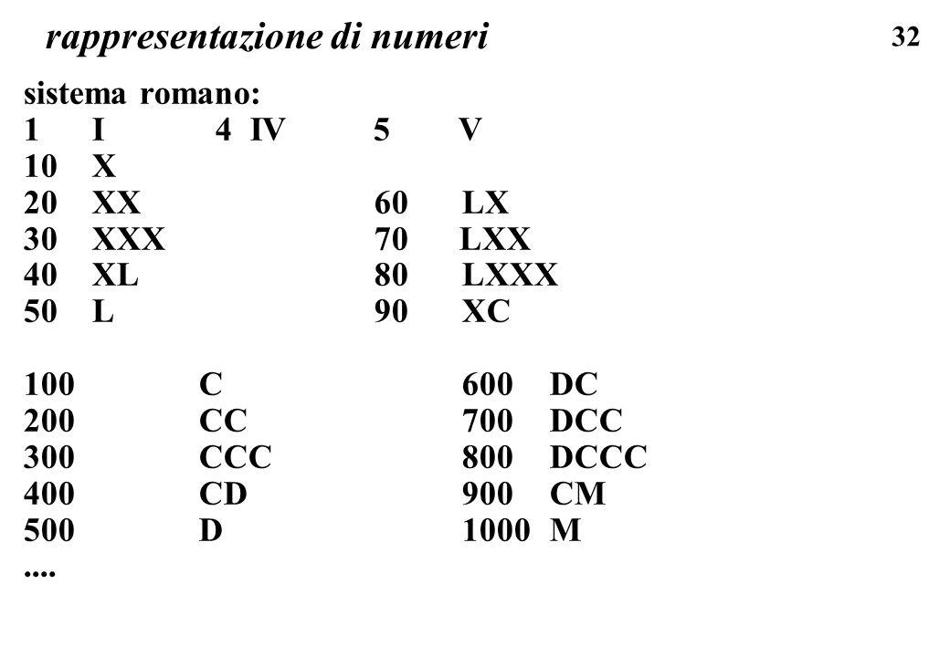 32 rappresentazione di numeri sistema romano: 1 I 4 IV 5 V 10 X 20 XX 60 LX 30 XXX 70 LXX 40 XL80 LXXX 50 L90 XC 100C600DC 200CC700DCC 300CCC800DCCC 4