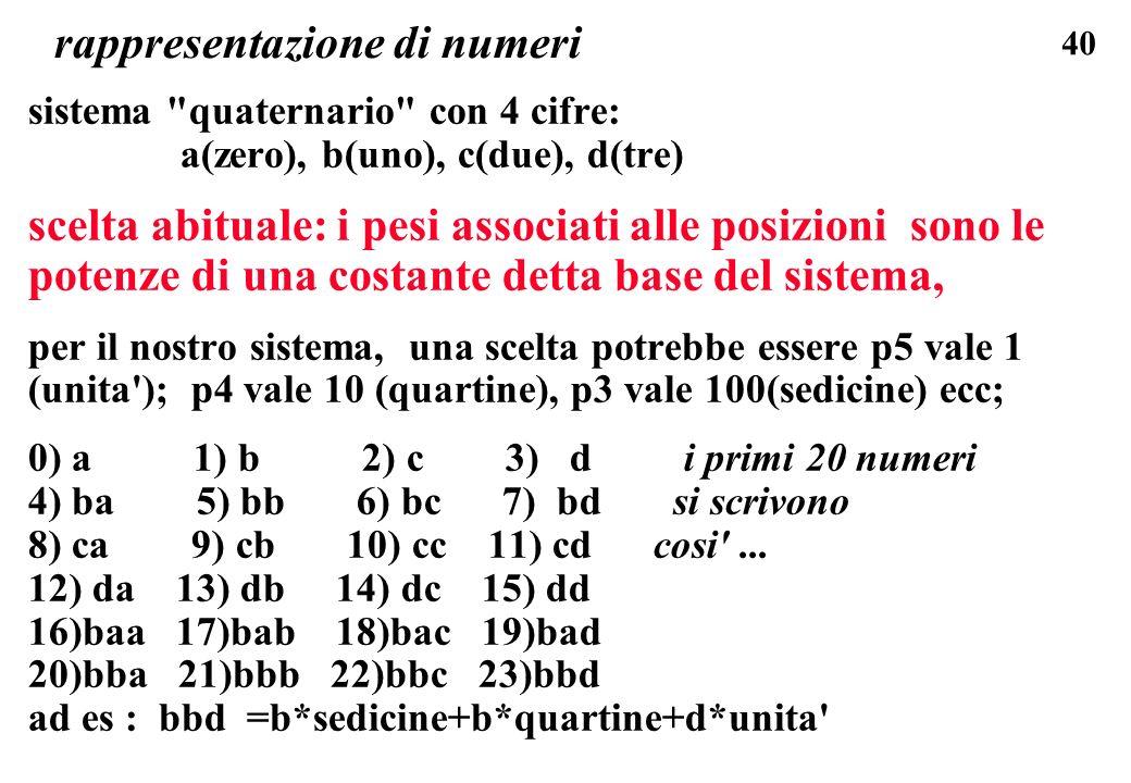 40 rappresentazione di numeri sistema