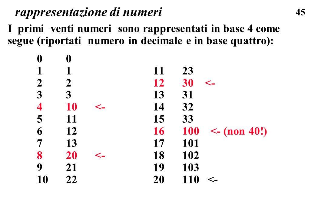 45 rappresentazione di numeri I primi venti numeri sono rappresentati in base 4 come segue (riportati numero in decimale e in base quattro):0 111123 2