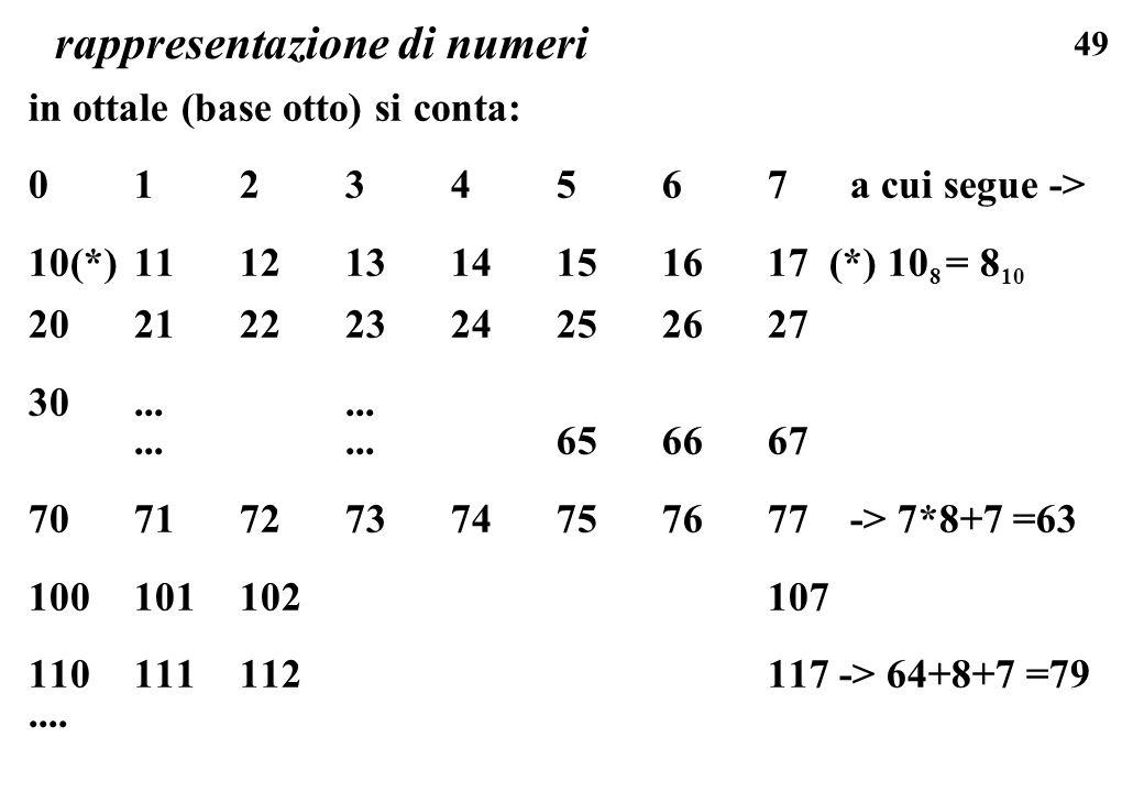 49 rappresentazione di numeri in ottale (base otto) si conta: 01234567 a cui segue -> 10(*)11121314151617 (*) 10 8 = 8 10 2021222324252627 30.........