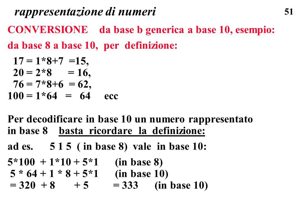 51 rappresentazione di numeri CONVERSIONE da base b generica a base 10, esempio: da base 8 a base 10, per definizione: 17 = 1*8+7 =15, 20 = 2*8 = 16,